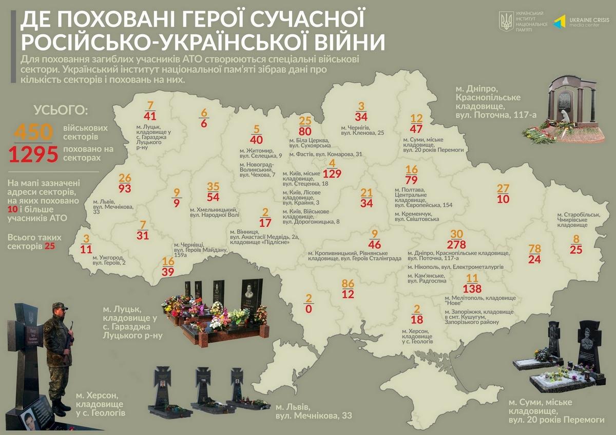 карта захоронения бойцов АТО